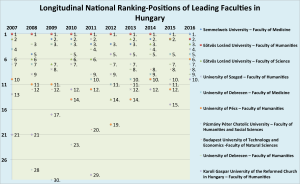 UP_positions_faculties