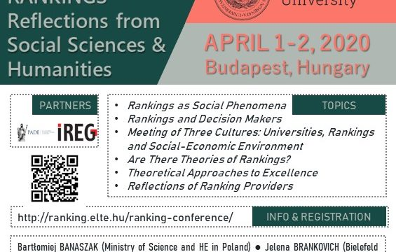 Speakers – Panelists – Topics of Budapest's Ranking Conference!